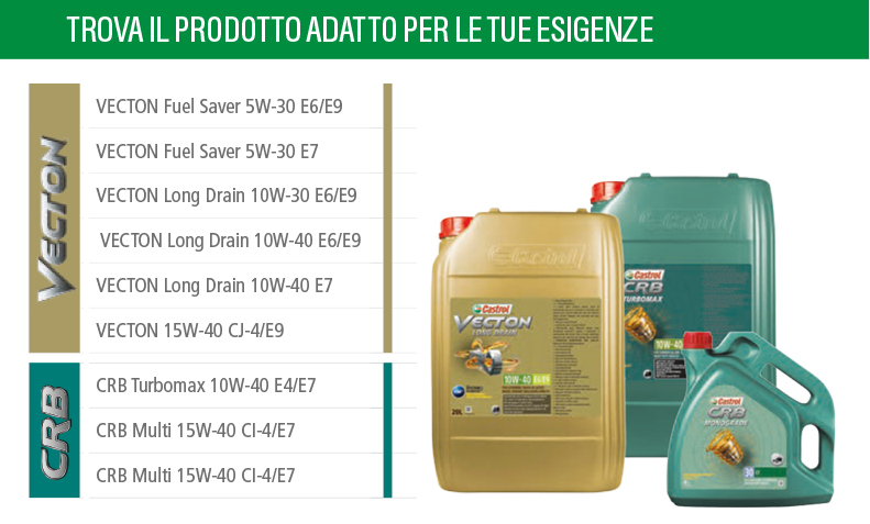 Gamma olio Castrol per veicoli industriali